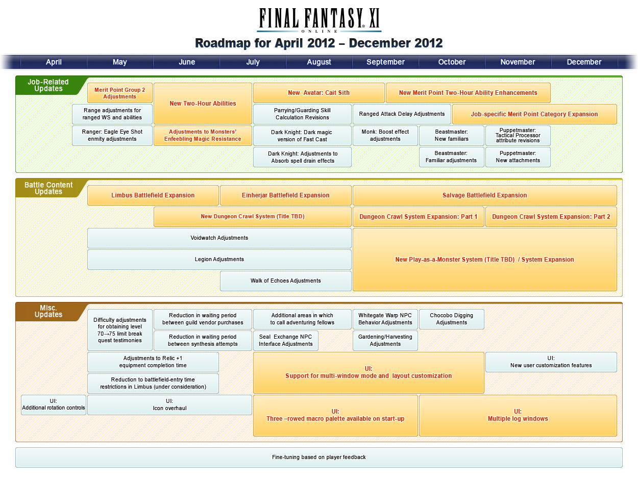 Whatever Happened To Cait Sith And Atomos Archive FINAL FANTASY - Excel spreadsheet invoice template square enix online store